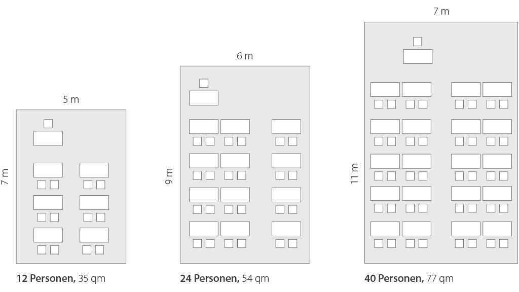 Image: QUWIS® rooms in different sizes